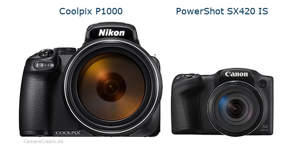 Nikon coolpix p1000 vs Canon powershot sx420 is