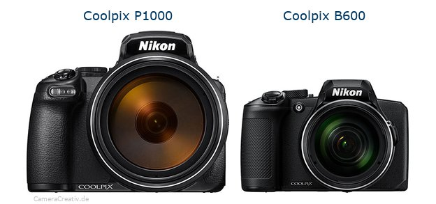 Nikon coolpix p1000 vs Nikon coolpix b600