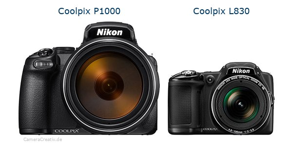 Nikon coolpix p1000 vs Nikon coolpix l830