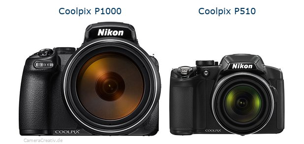 Nikon coolpix p1000 vs Nikon coolpix p510