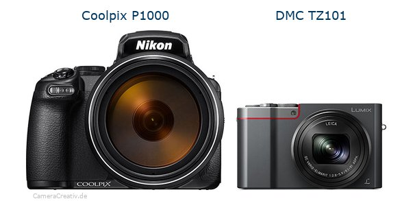 Nikon coolpix p1000 vs Panasonic dmc tz 101