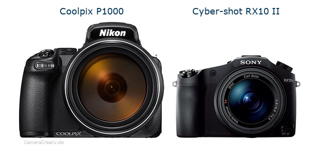 Nikon coolpix p1000 vs Sony cyber shot rx10 ii