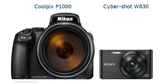 Nikon coolpix p1000 vs Sony w830