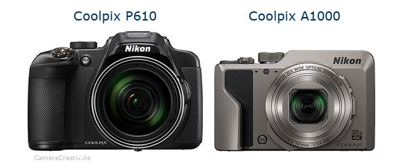 Nikon coolpix p610 vs Nikon coolpix a1000