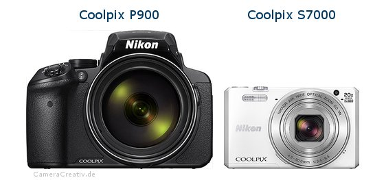 Nikon coolpix p900 vs Nikon coolpix s7000