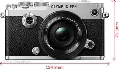 Olympus PEN-F Dimensions (Width / Height)