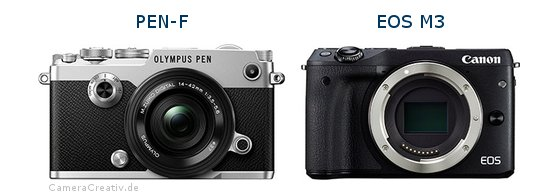 Olympus pen f oder Canon eos m3
