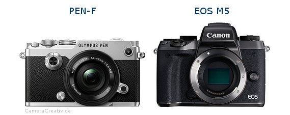 Olympus pen f oder Canon eos m5