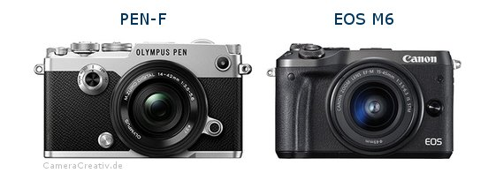 Olympus pen f oder Canon eos m6