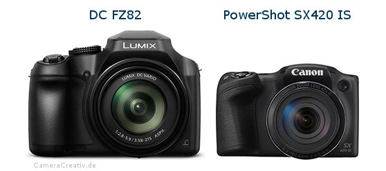 Panasonic dc fz 82 vs Canon powershot sx420 is