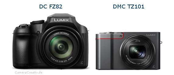 Panasonic dc fz 82 vs Panasonic dmc tz 101