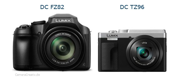 Panasonic dc fz 82 vs Panasonic lumix tz 96