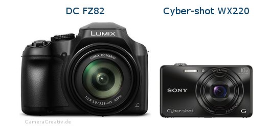Panasonic dc fz 82 vs Sony cyber shot wx220