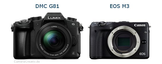 Panasonic dmc g 81 vs Canon eos m3