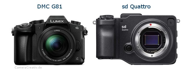 Panasonic dmc g 81 vs Sigma sd quattro