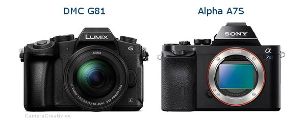Panasonic dmc g 81 vs Sony alpha a7s