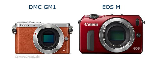 Panasonic dmc gm 1 vs Canon eos m