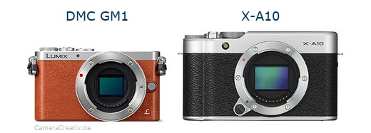 Panasonic dmc gm 1 vs Fujifilm x a10