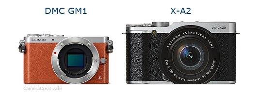 Panasonic dmc gm 1 vs Fujifilm x a2