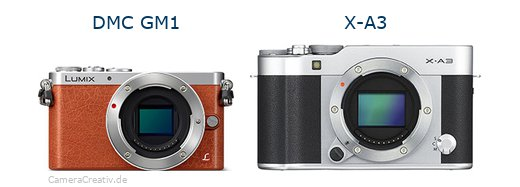 Panasonic dmc gm 1 vs Fujifilm x a3