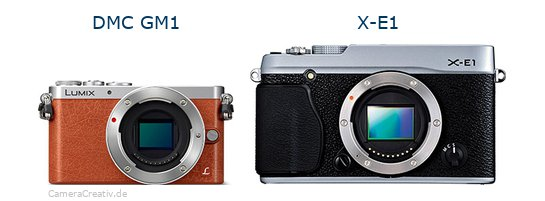 Panasonic dmc gm 1 vs Fujifilm x e1