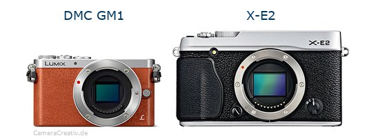 Panasonic dmc gm 1 vs Fujifilm x e2