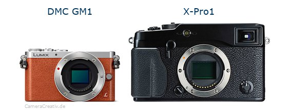 Panasonic dmc gm 1 vs Fujifilm x pro1