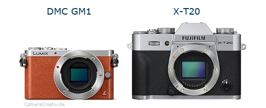 Panasonic dmc gm 1 vs Fujifilm x t20