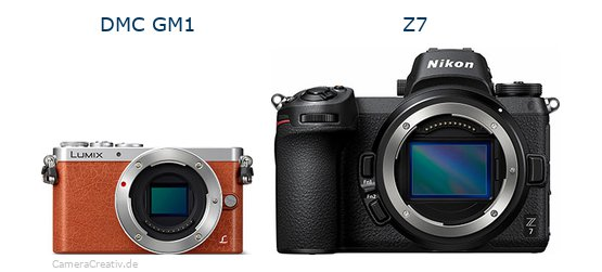 Panasonic dmc gm 1 vs Nikon z7