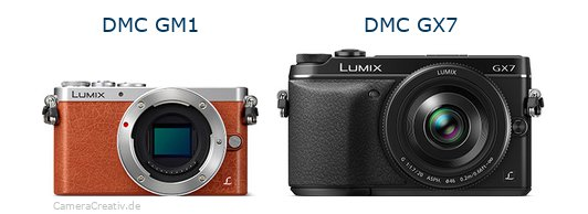 Panasonic dmc gm 1 vs Panasonic dmc gx7