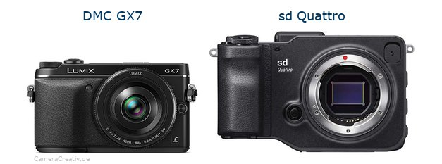 Panasonic dmc gx7 vs Sigma sd quattro