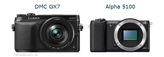 Panasonic dmc gx7 vs Sony alpha 5100