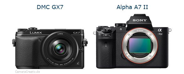 Panasonic dmc gx7 vs Sony alpha a7 ii