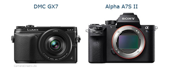 Panasonic dmc gx7 vs Sony alpha a7s ii