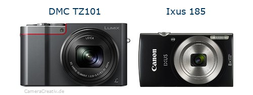 Panasonic dmc tz 101 vs Canon ixus 185