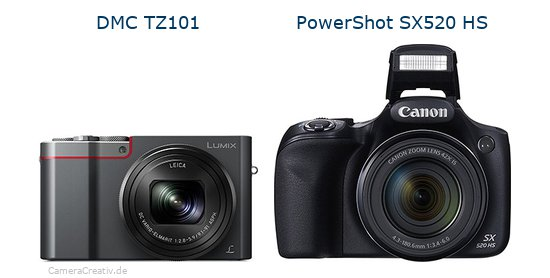 Panasonic dmc tz 101 vs Canon powershot sx520 hs