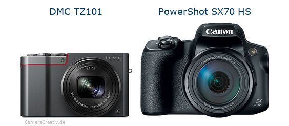 Panasonic dmc tz 101 vs Canon powershot sx70 hs