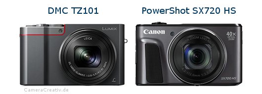 Panasonic dmc tz 101 vs Canon powershot sx720 hs