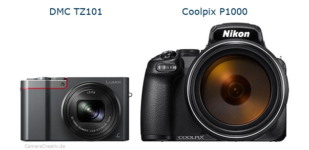 Panasonic dmc tz 101 vs Nikon coolpix p1000