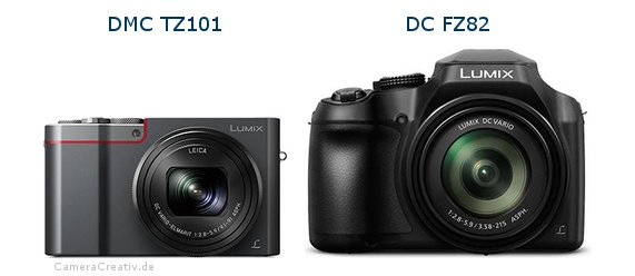 Panasonic dmc tz 101 vs Panasonic dc fz 82