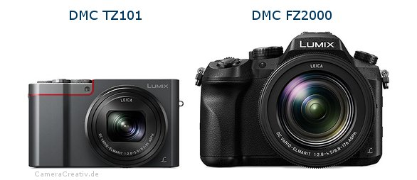 Panasonic dmc tz 101 vs Panasonic dmc fz 2000