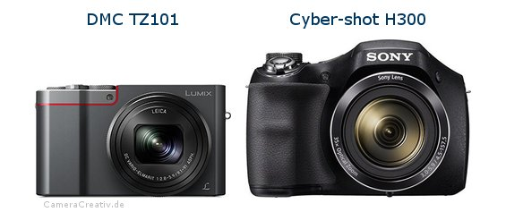 Panasonic dmc tz 101 vs Sony cyber shot h300