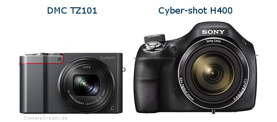 Panasonic dmc tz 101 vs Sony cyber shot h400