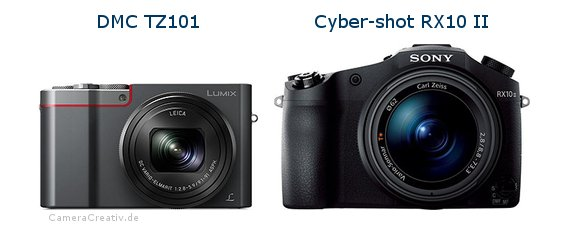 Panasonic dmc tz 101 vs Sony cyber shot rx10 ii