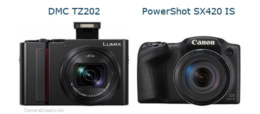 Digitalkamera Vergleich: Panasonic lumix tz 202 oder Canon powershot sx420 is