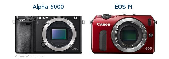 Sony alpha 6000 vs Canon eos m