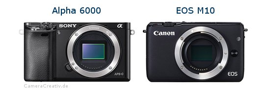 Sony alpha 6000 vs Canon eos m10