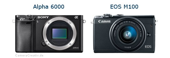 Sony alpha 6000 vs Canon eos m100
