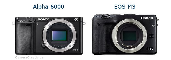 Sony alpha 6000 vs Canon eos m3