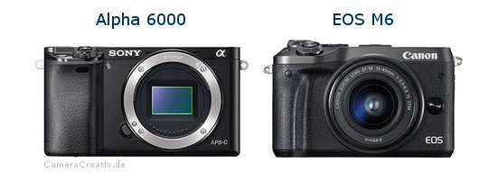 Sony alpha 6000 vs Canon eos m6